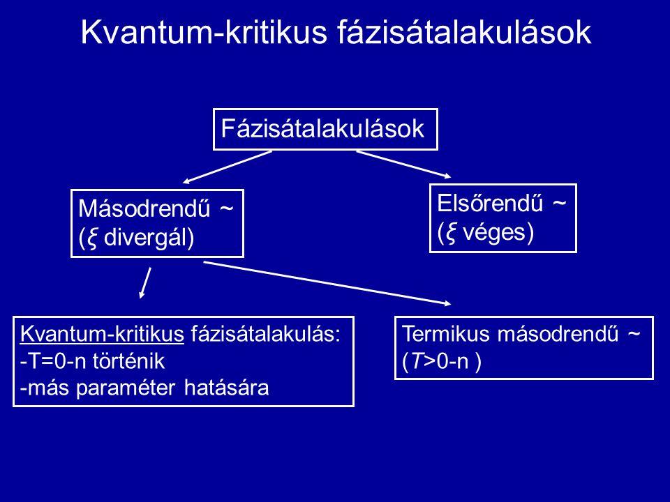 Kvantum-kritikus fázisátalakulások