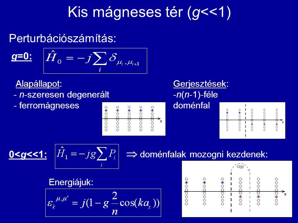 Kis mágneses tér (g<<1)