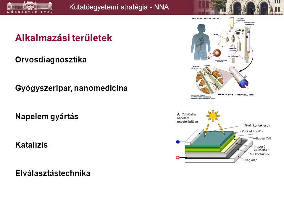 Kutatóegyetemi stratégia - NNA