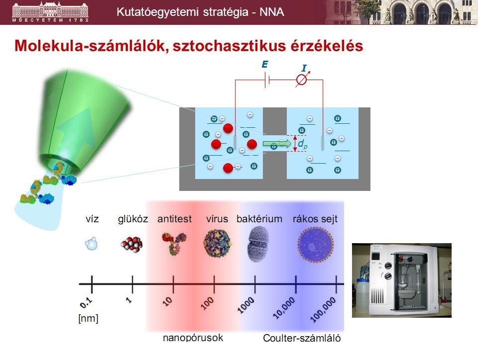 Molekula-számlálók, sztochasztikus érzékelés