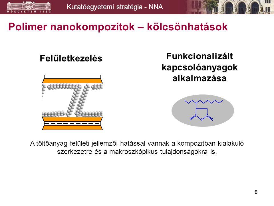 Funkcionalizált kapcsolóanyagok alkalmazása