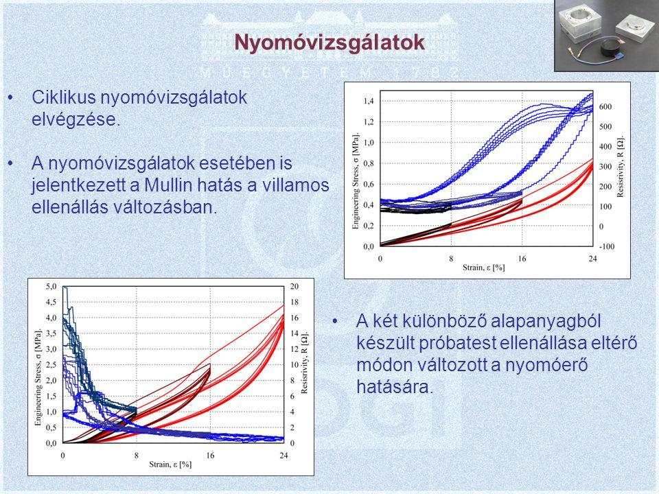 Nyomóvizsgálatok Ciklikus nyomóvizsgálatok elvégzése.
