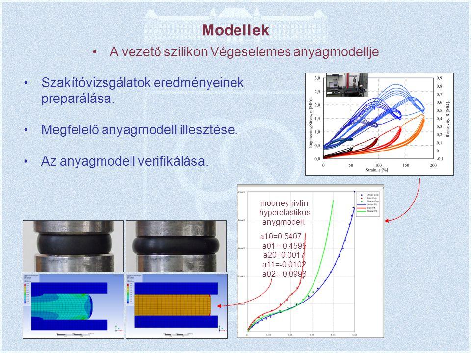 Modellek A vezető szilikon Végeselemes anyagmodellje