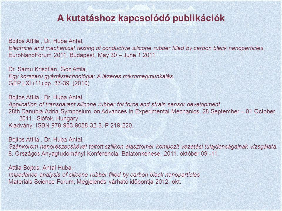 A kutatáshoz kapcsolódó publikációk