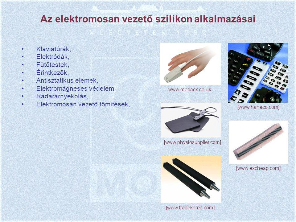 Az elektromosan vezető szilikon alkalmazásai