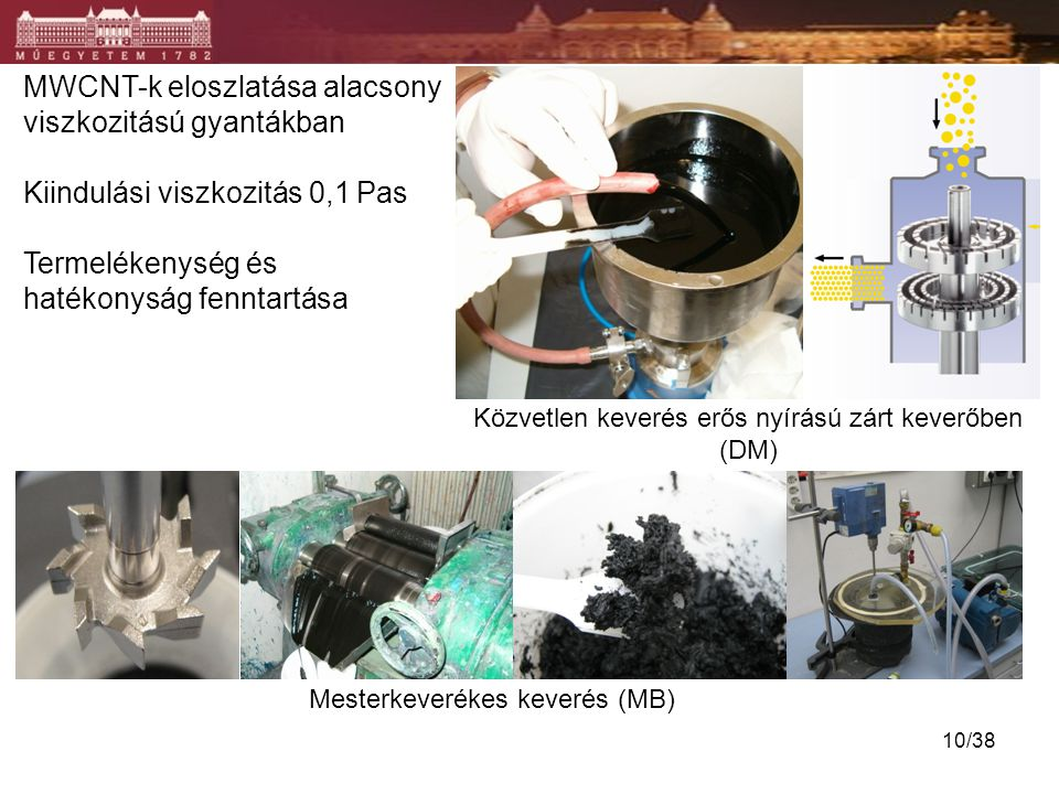 MWCNT-k eloszlatása alacsony viszkozitású gyantákban