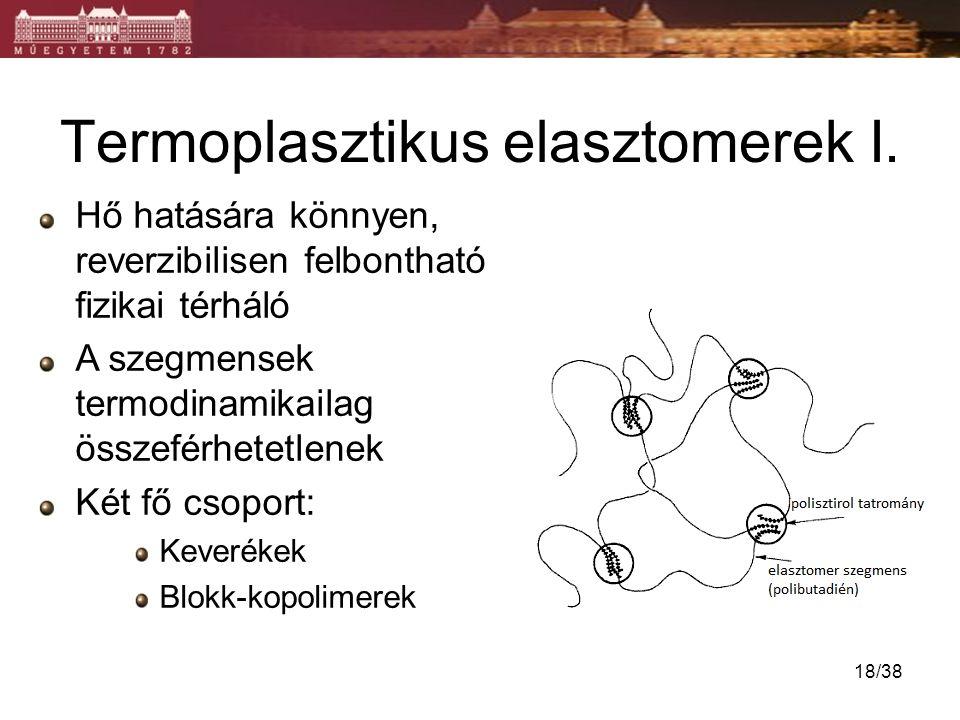 Termoplasztikus elasztomerek I.