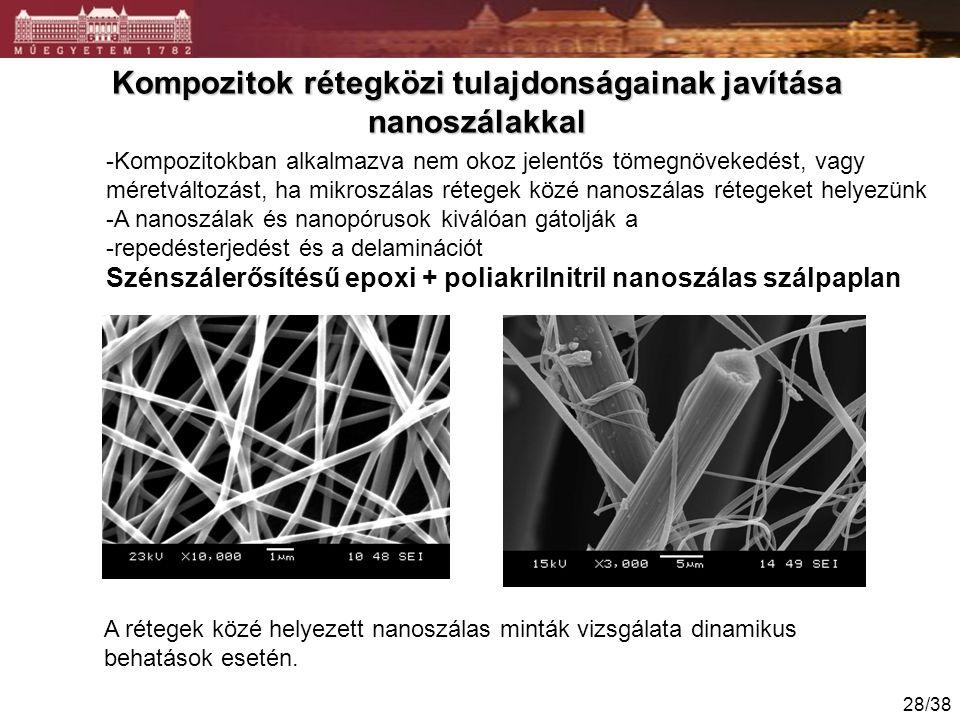 Kompozitok rétegközi tulajdonságainak javítása nanoszálakkal