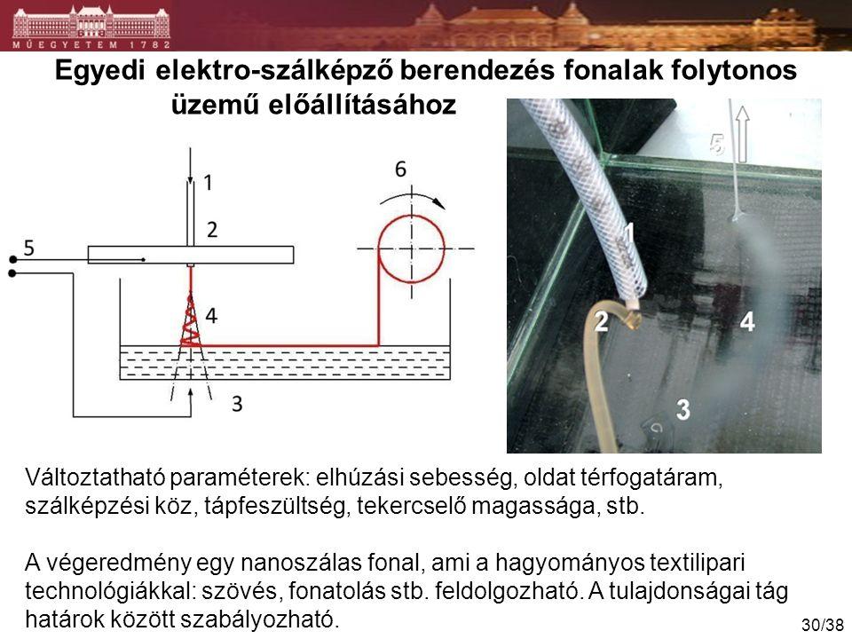 Egyedi elektro-szálképző berendezés fonalak folytonos üzemű előállításához