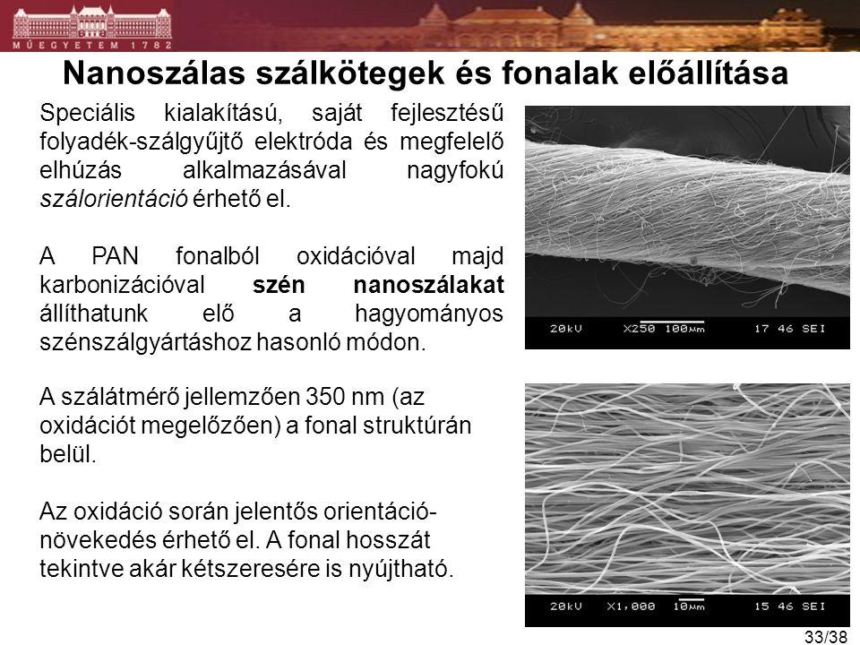 Nanoszálas szálkötegek és fonalak előállítása