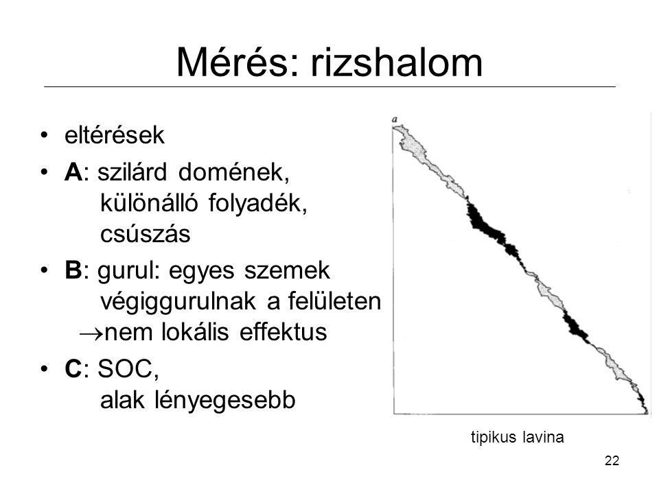 Mérés: rizshalom eltérések