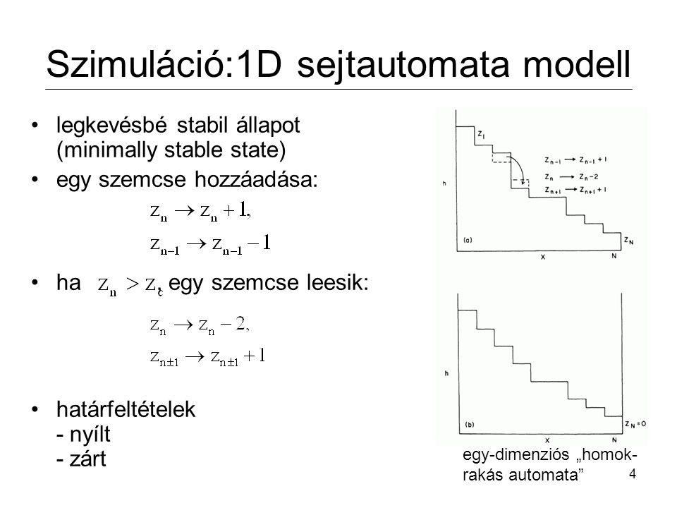 Szimuláció:1D sejtautomata modell
