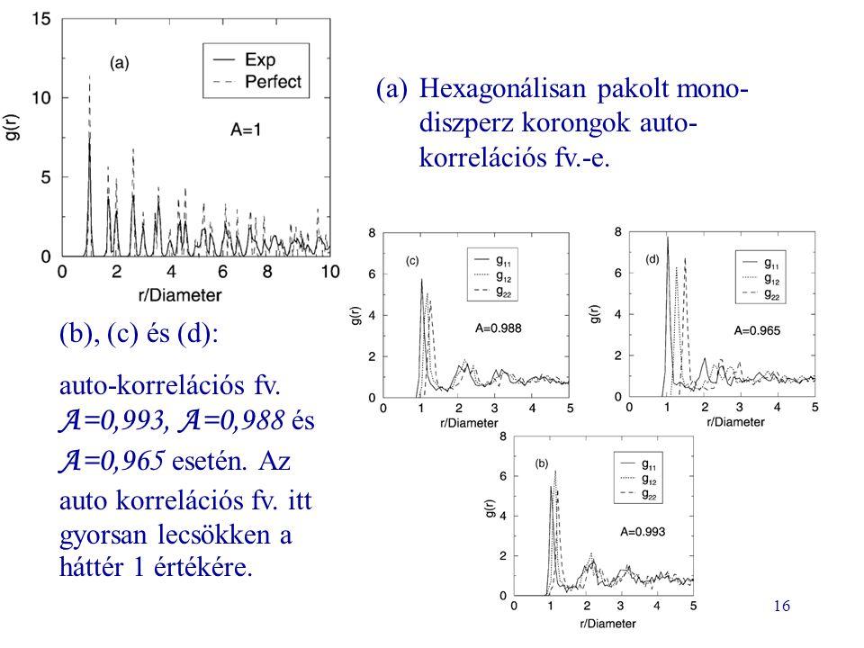 Hexagonálisan pakolt mono- diszperz korongok auto-korrelációs fv.-e.