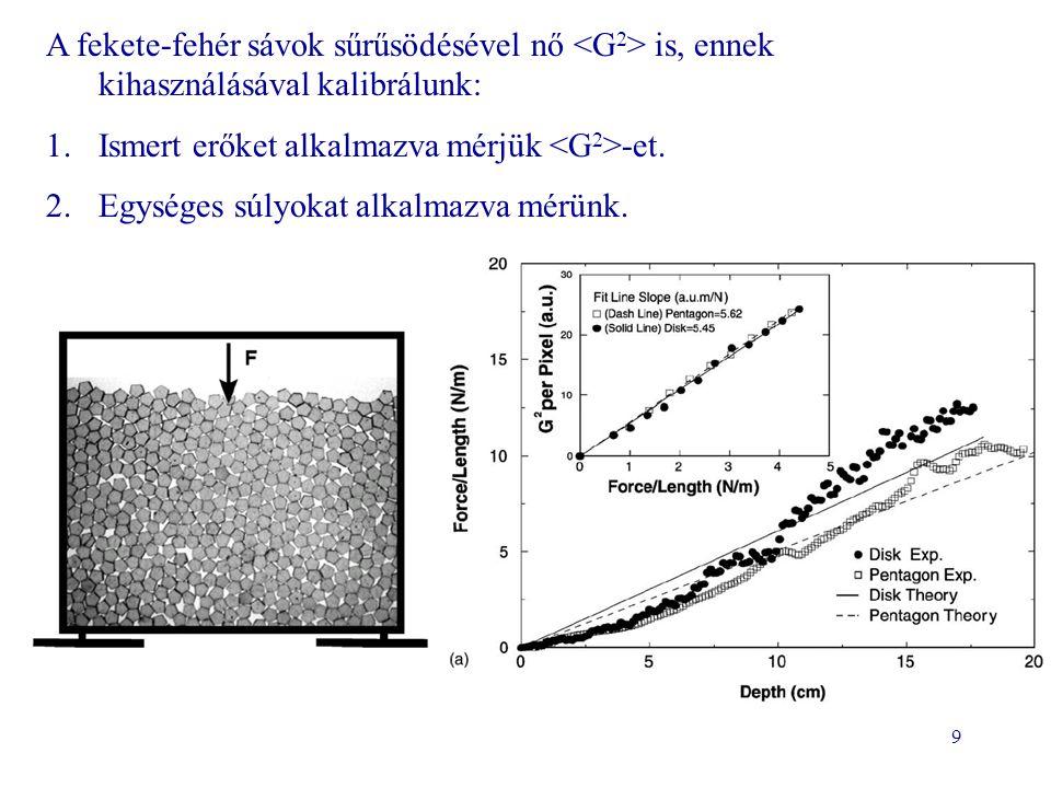 A fekete-fehér sávok sűrűsödésével nő <G2> is, ennek kihasználásával kalibrálunk: