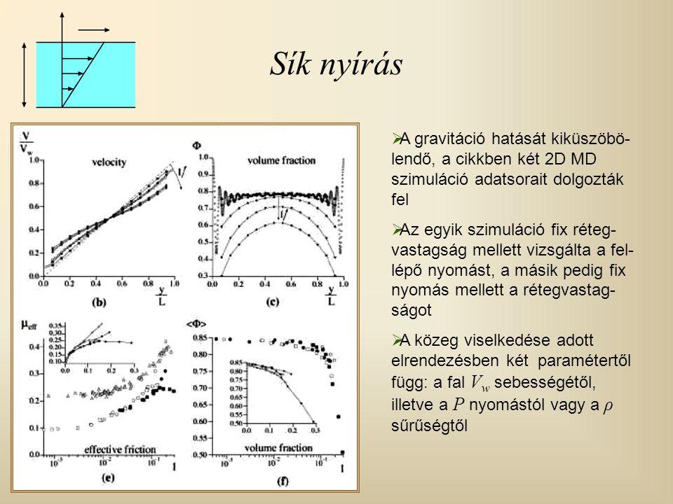 Sík nyírás A gravitáció hatását kiküszöbö-lendő, a cikkben két 2D MD szimuláció adatsorait dolgozták fel.