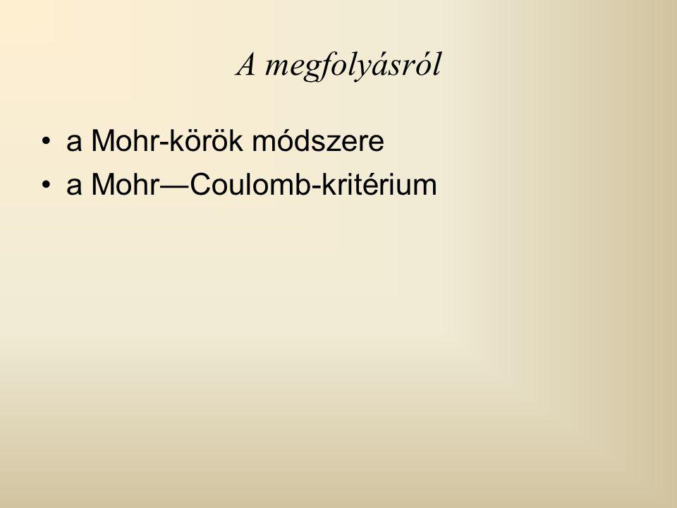 A megfolyásról a Mohr-körök módszere a Mohr―Coulomb-kritérium