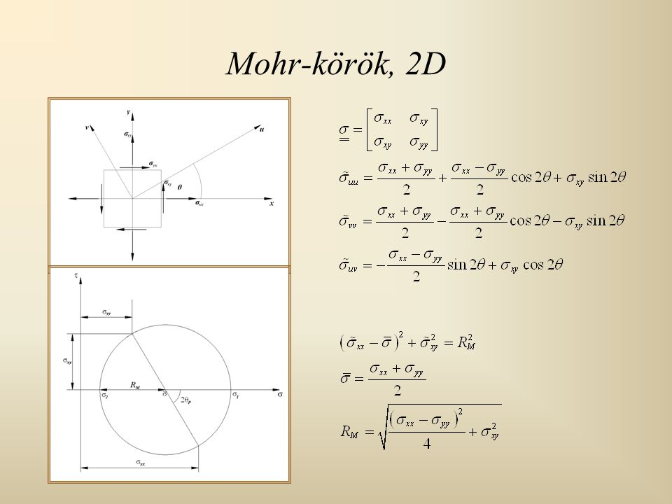 Mohr-körök, 2D