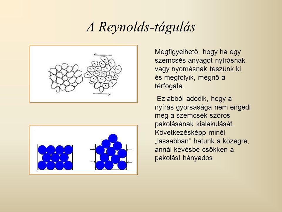 A Reynolds-tágulás Megfigyelhető, hogy ha egy szemcsés anyagot nyírásnak vagy nyomásnak teszünk ki, és megfolyik, megnő a térfogata.