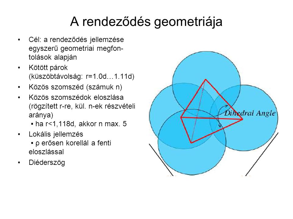 A rendeződés geometriája