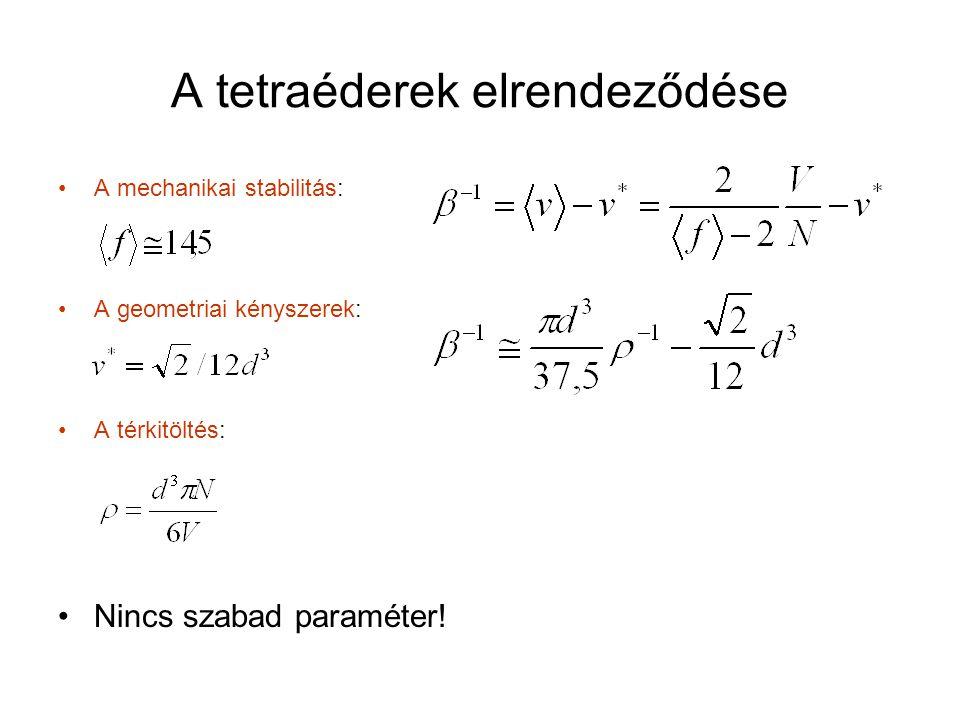 A tetraéderek elrendeződése