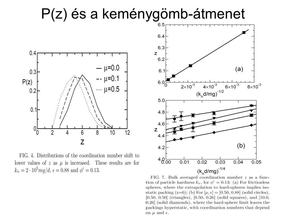 P(z) és a keménygömb-átmenet