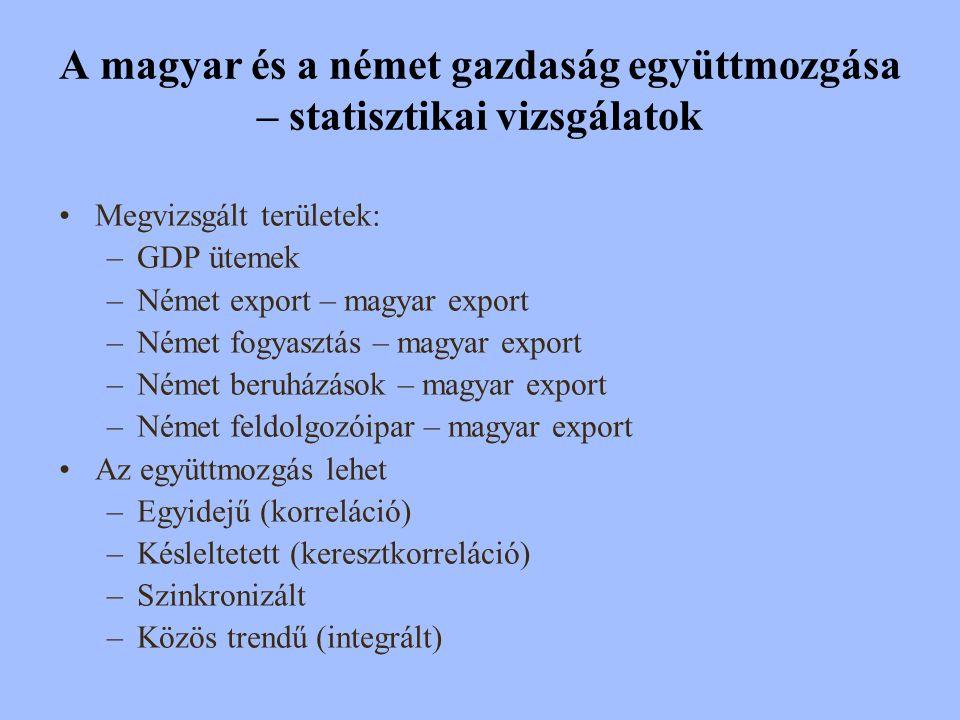 A magyar és a német gazdaság együttmozgása – statisztikai vizsgálatok