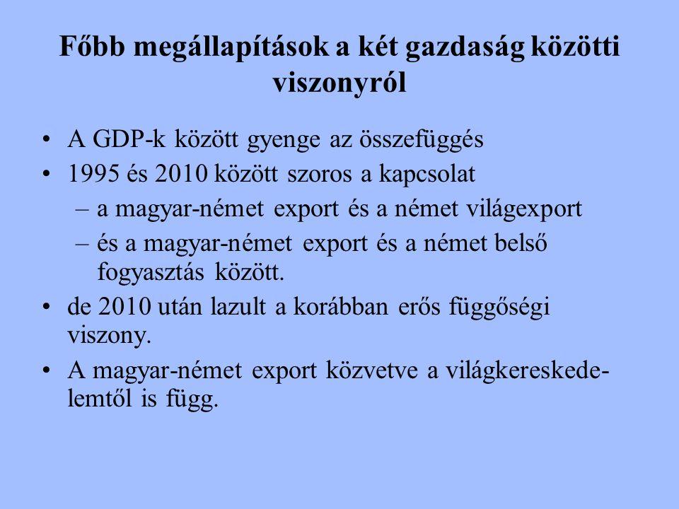 Főbb megállapítások a két gazdaság közötti viszonyról
