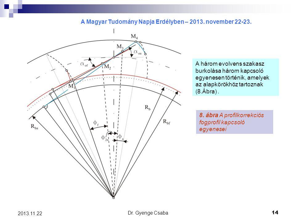 8. ábra A profilkorrekciós fogprofil kapcsoló egyenesei
