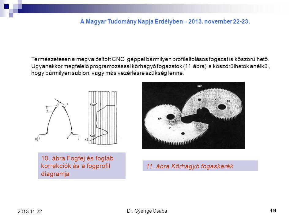 10. ábra Fogfej és fogláb korrekciók és a fogprofil diagramja