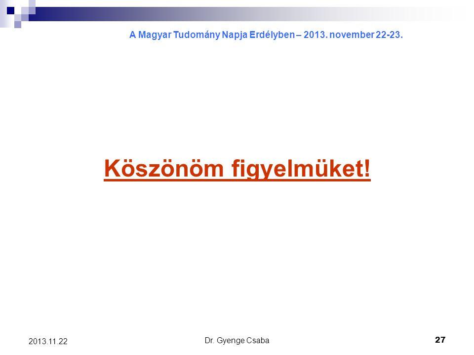 Köszönöm figyelmüket! 2013.11.22 Dr. Gyenge Csaba