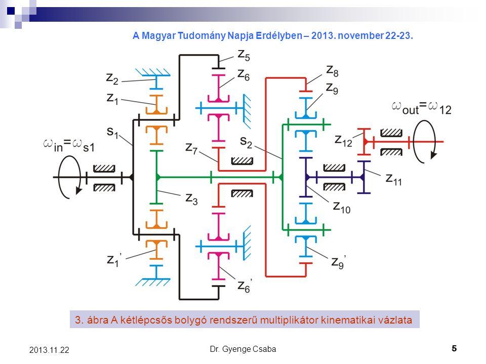 3. ábra A kétlépcsős bolygó rendszerű multiplikátor kinematikai vázlata
