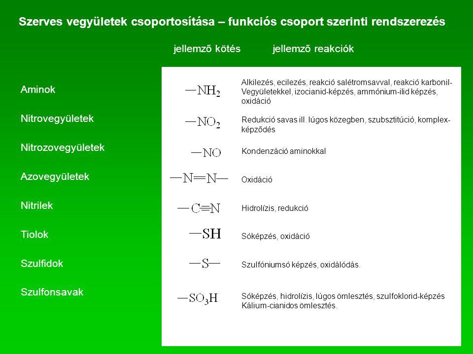Szerves vegyületek csoportosítása – funkciós csoport szerinti rendszerezés
