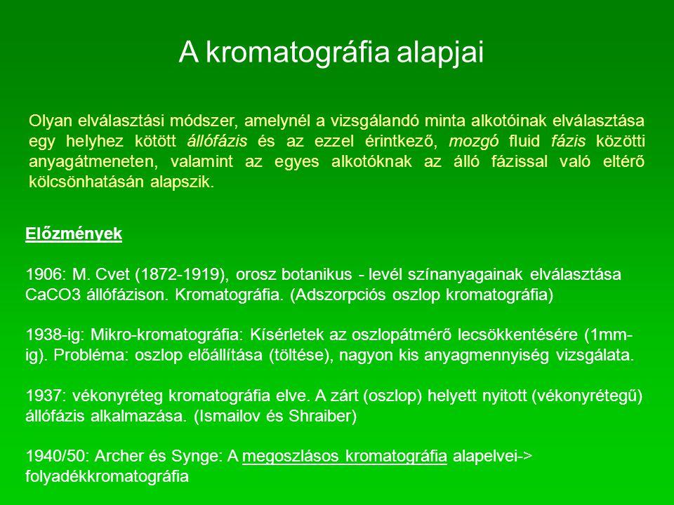 A kromatográfia alapjai