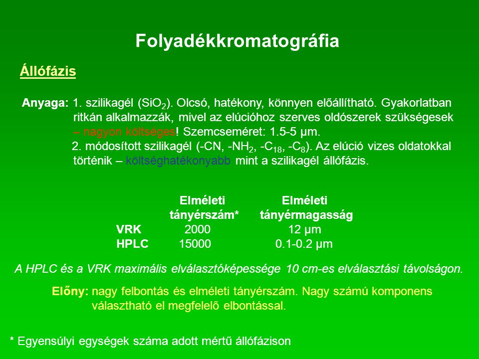 Folyadékkromatográfia