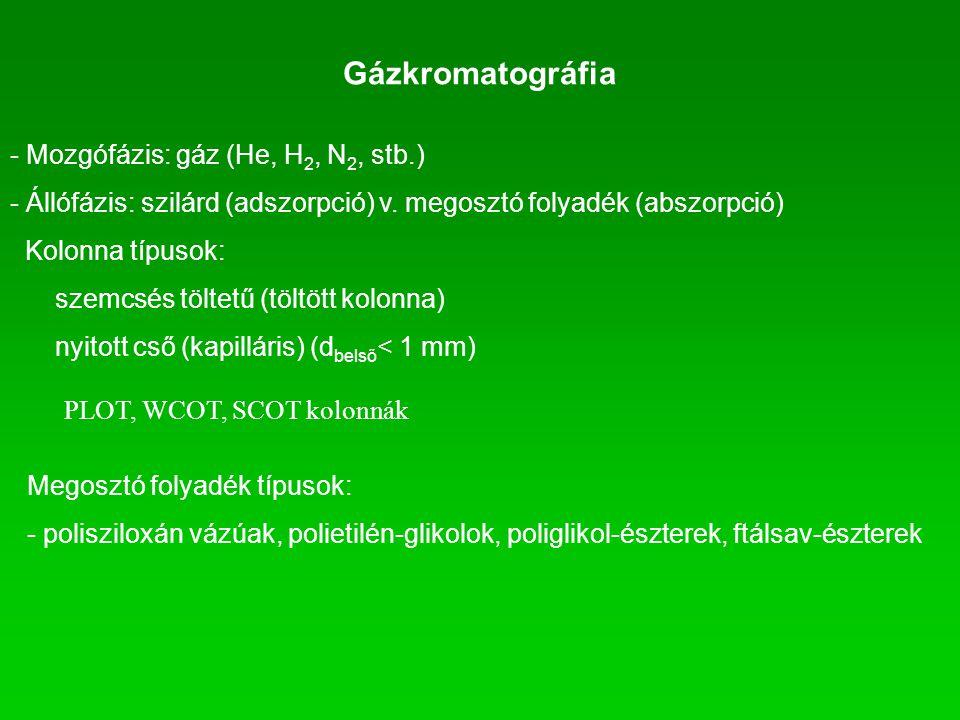 Gázkromatográfia - Mozgófázis: gáz (He, H2, N2, stb.)
