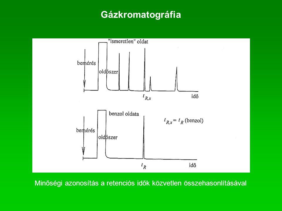 Gázkromatográfia Minőségi azonosítás a retenciós idők közvetlen összehasonlításával