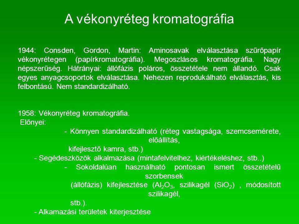 A vékonyréteg kromatográfia