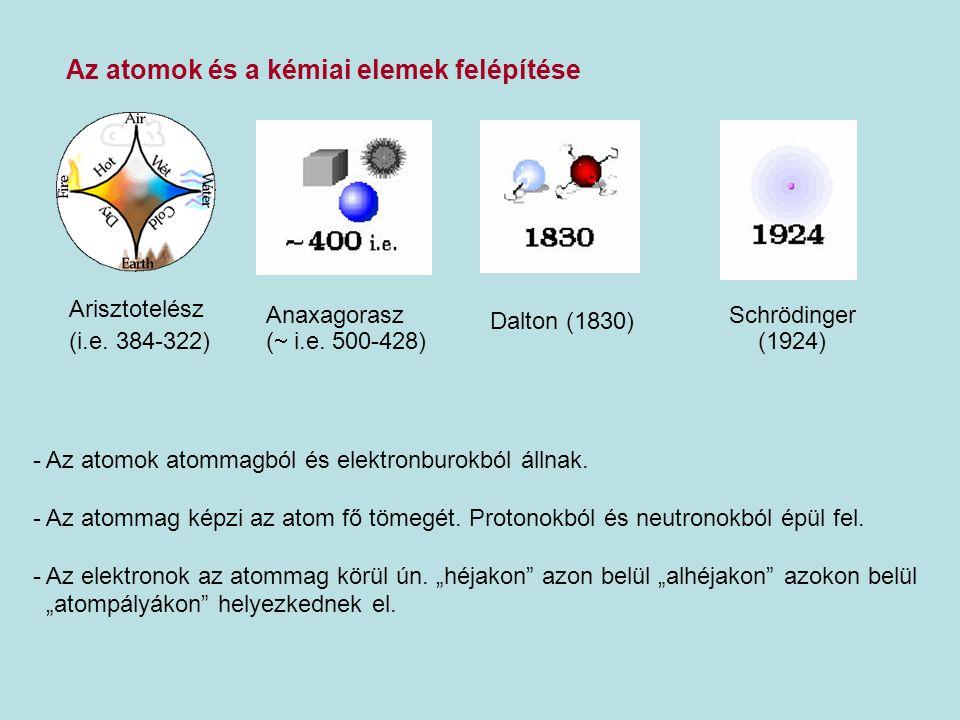 Az atomok és a kémiai elemek felépítése
