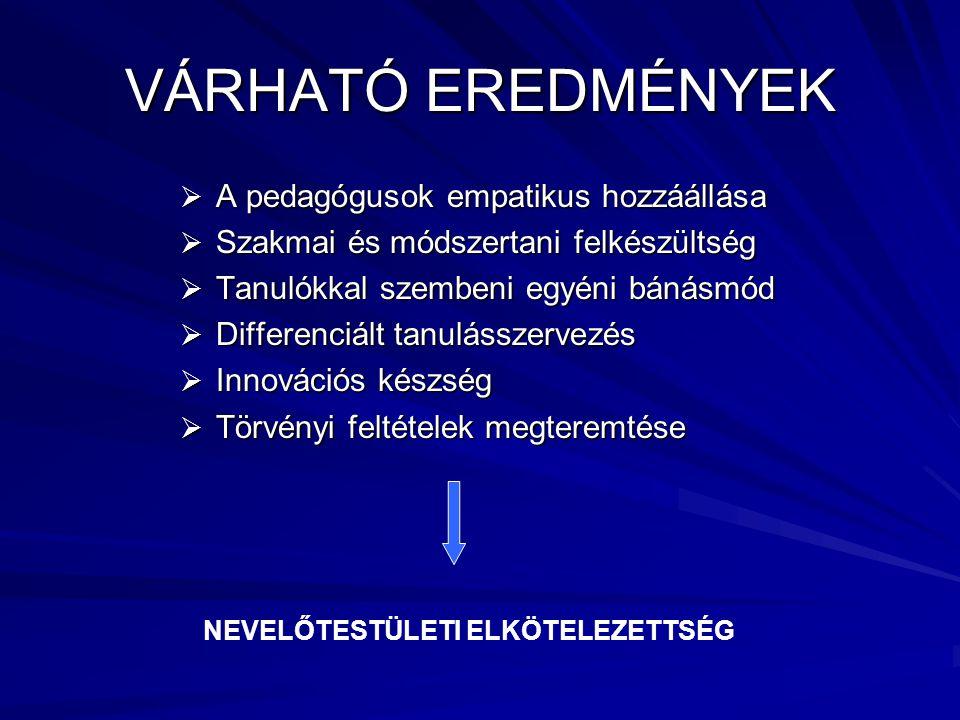 NEVELŐTESTÜLETI ELKÖTELEZETTSÉG