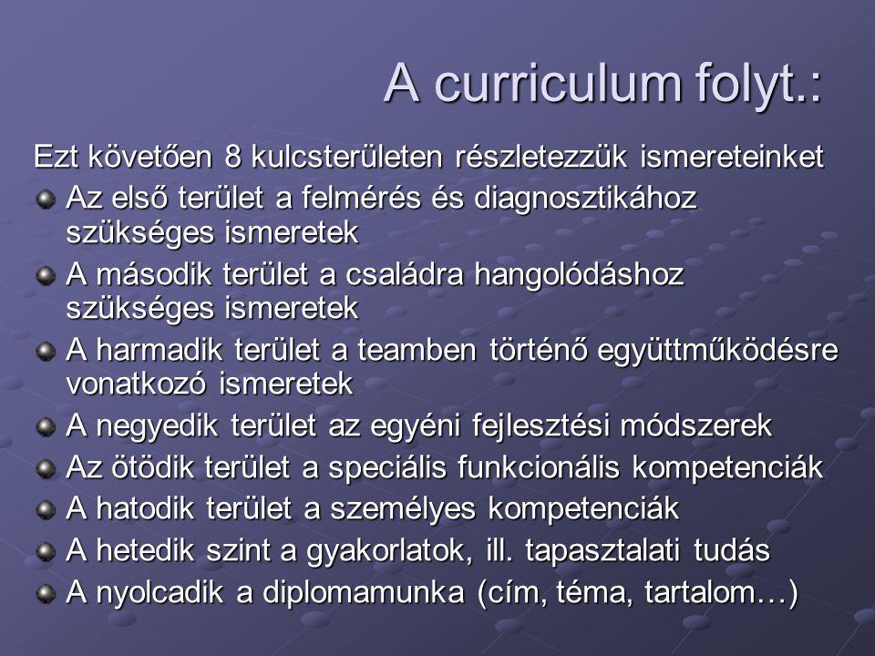 A curriculum folyt.: Ezt követően 8 kulcsterületen részletezzük ismereteinket. Az első terület a felmérés és diagnosztikához szükséges ismeretek.