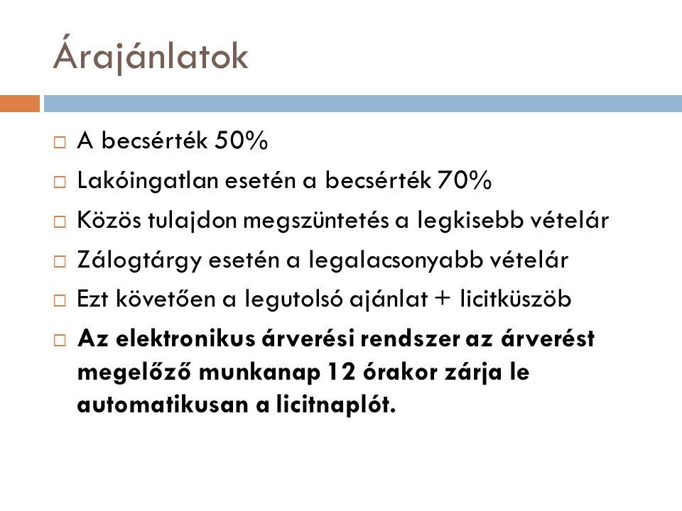 Árajánlatok A becsérték 50% Lakóingatlan esetén a becsérték 70%