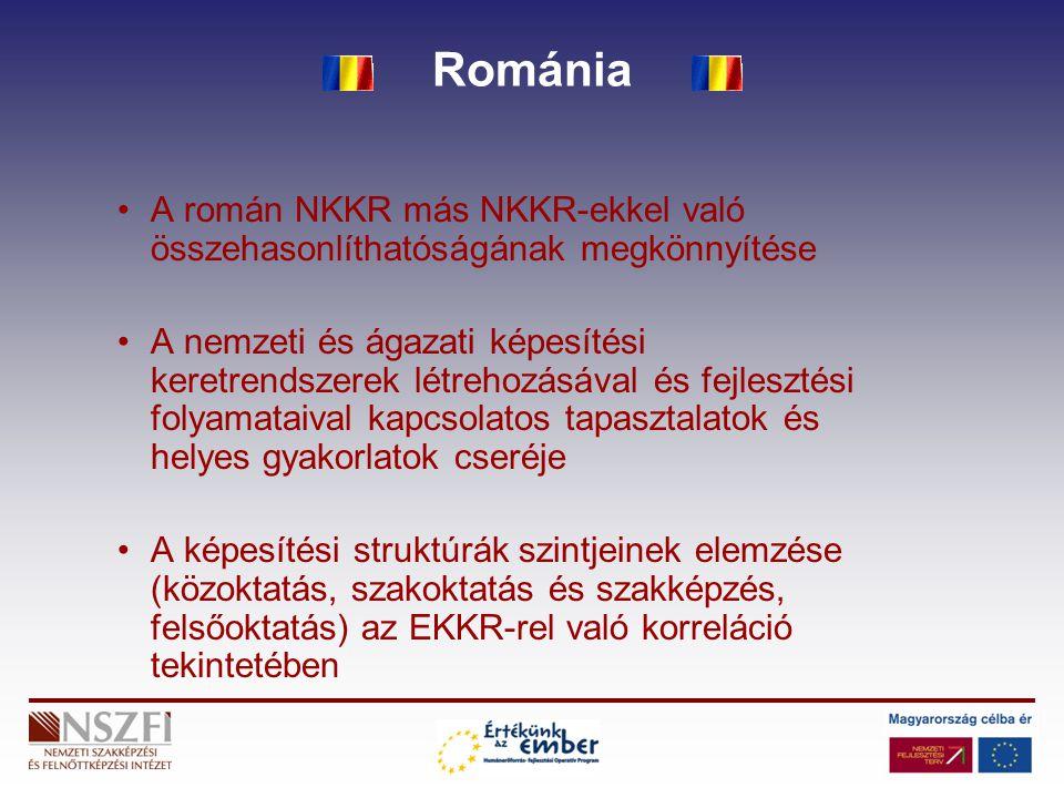 Románia A román NKKR más NKKR-ekkel való összehasonlíthatóságának megkönnyítése.
