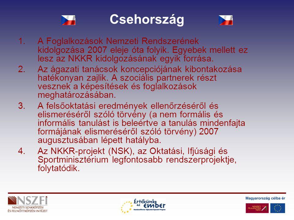 Csehország A Foglalkozások Nemzeti Rendszerének kidolgozása 2007 eleje óta folyik. Egyebek mellett ez lesz az NKKR kidolgozásának egyik forrása.