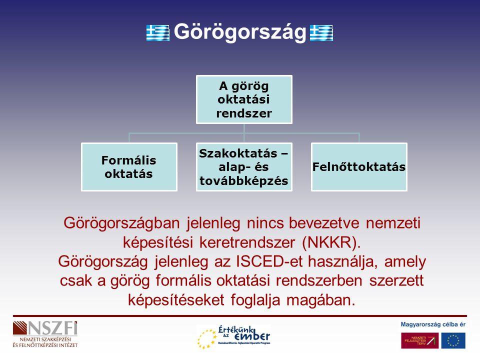 A görög oktatási rendszer