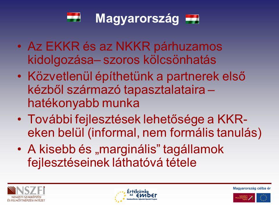 Magyarország Az EKKR és az NKKR párhuzamos kidolgozása– szoros kölcsönhatás.