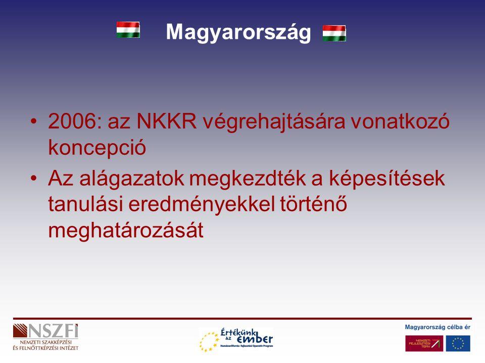 Magyarország 2006: az NKKR végrehajtására vonatkozó koncepció.