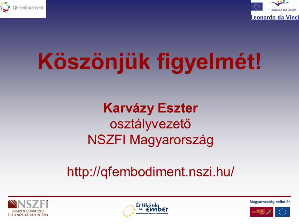 Köszönjük figyelmét! Karvázy Eszter osztályvezető NSZFI Magyarország