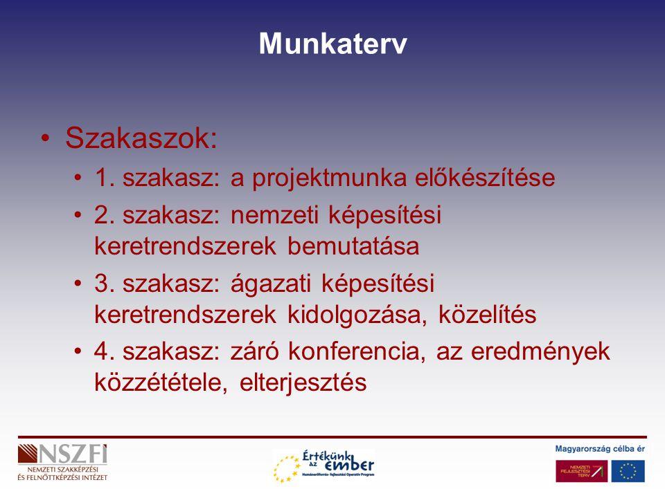 Munkaterv Szakaszok: 1. szakasz: a projektmunka előkészítése