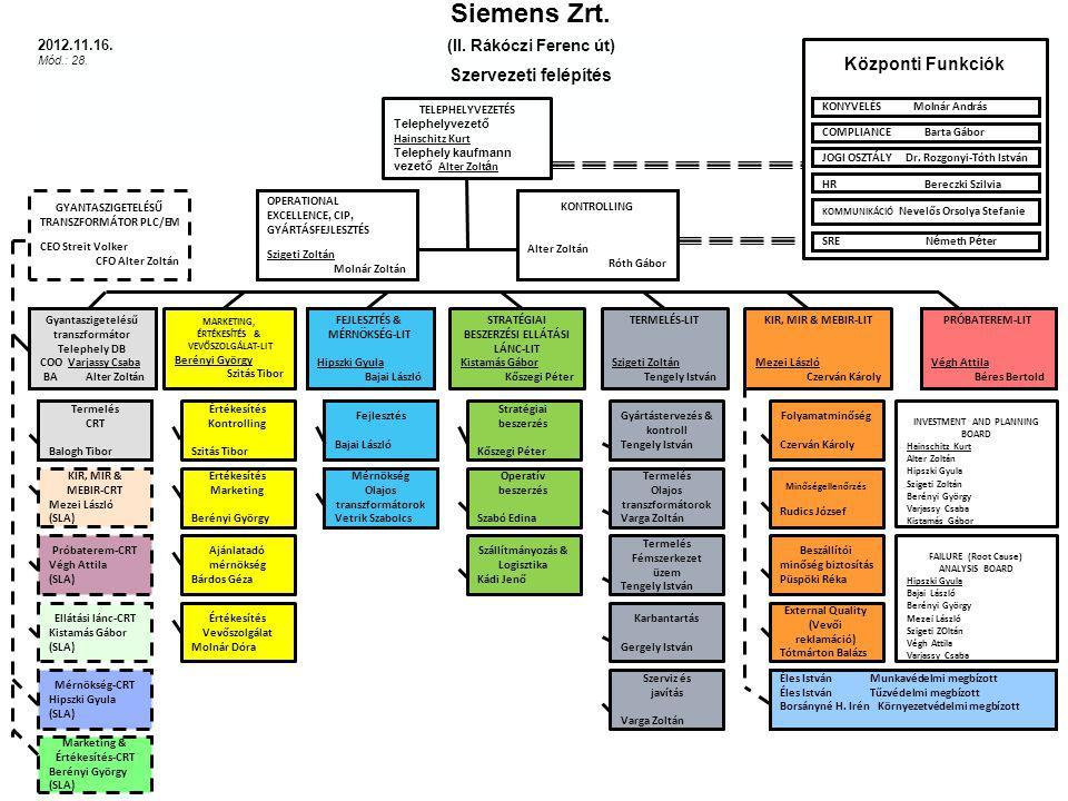 Siemens Zrt. (II. Rákóczi Ferenc út) Szervezeti felépítés