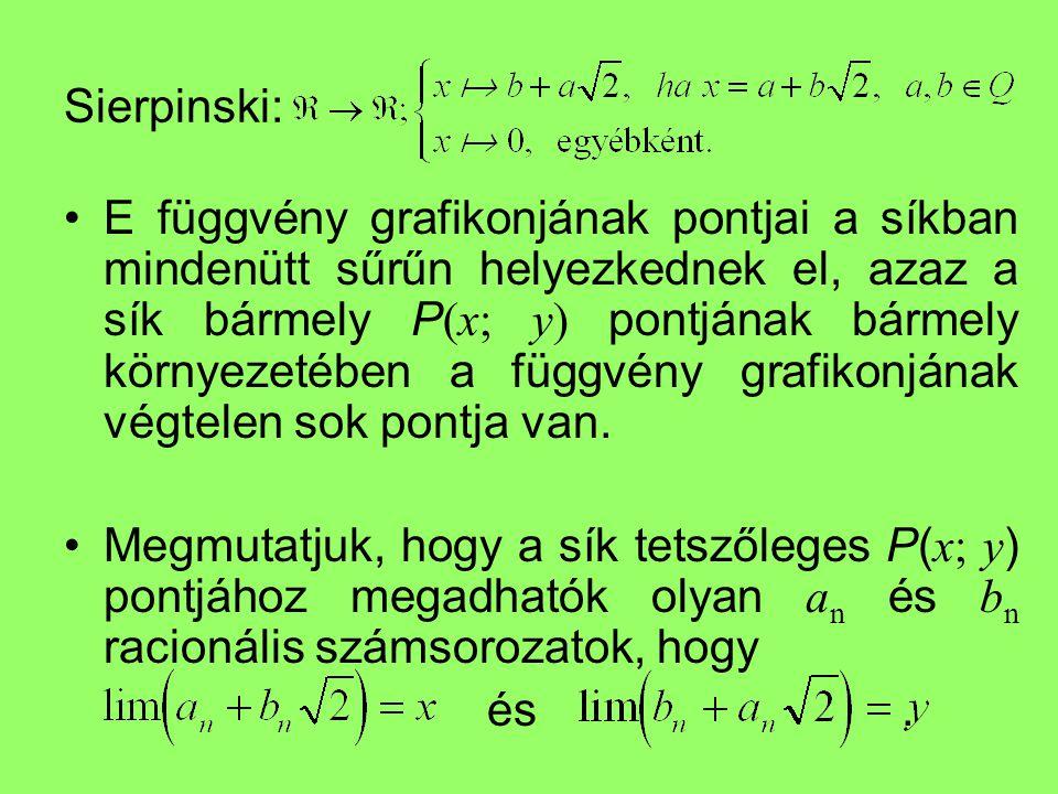 Sierpinski: